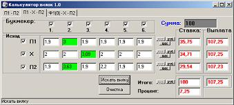 Вилок букмекер калькулятор